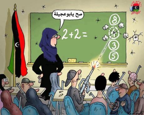 Vzdělávání v Libyi v roce 2013