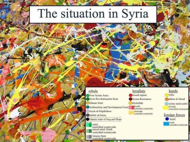 aktuální situace v sýrii